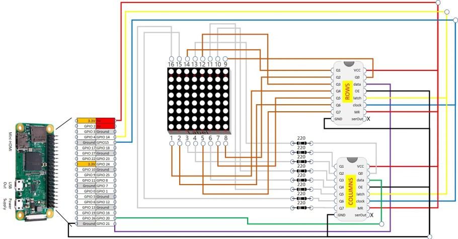 Raspberry PI 8x8 led matrix wiring diagram