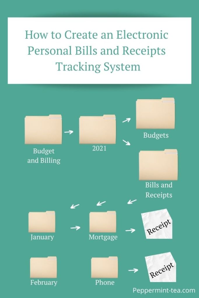 Photo of how to create a personal bills and receipts tracking system