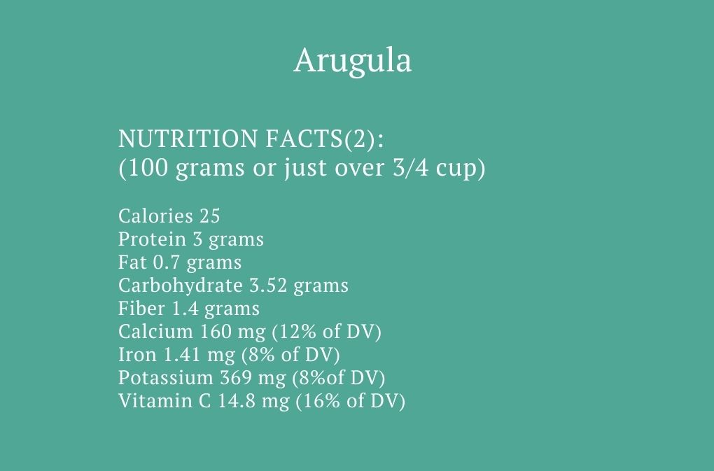 Graphic showing the nutrition information for Arugula