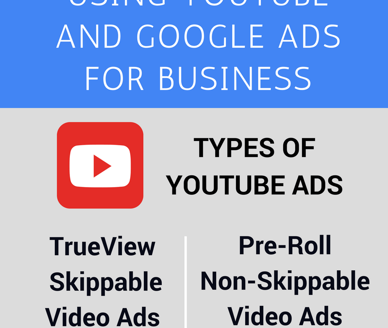 Infographic: Using Youtube and Google Ads for Business