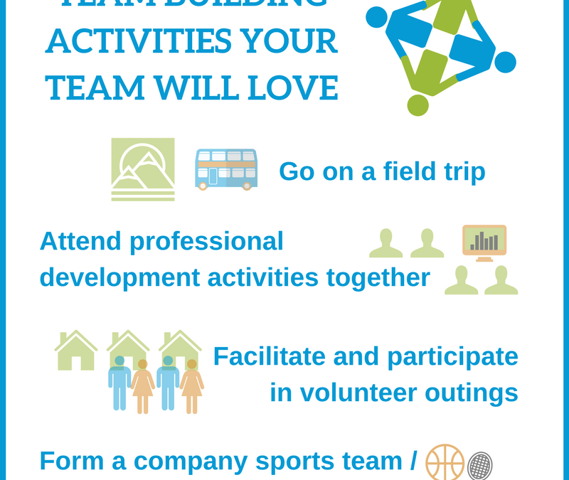Infographic: Fun Team Building Activities / Office Boredom Busters