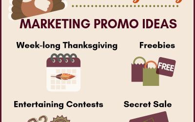 Infographic: Thanksgiving Marketing Promo Ideas and Campaigns