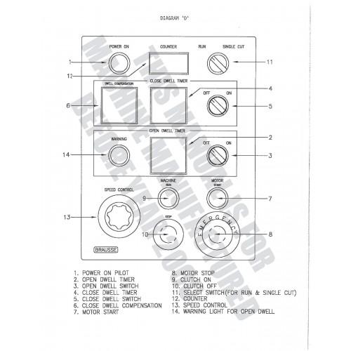 PE-130-OM-B4-2000 PE130 OPERATION MANUAL
