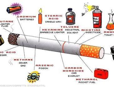 Harga minimum rokok kini 35 sen sebatang