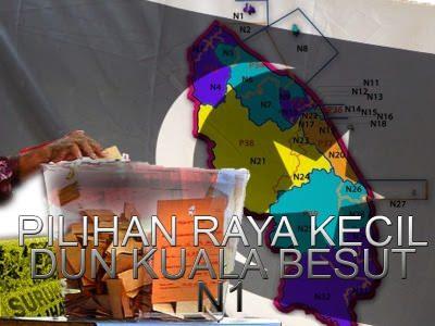 PRK Kuala Besut Bakal Saksikan Pertembungan Sengit Antara Ulama