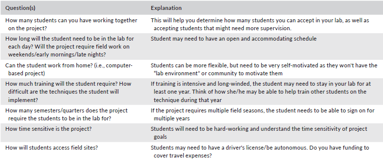 Table 1 preplanning questions