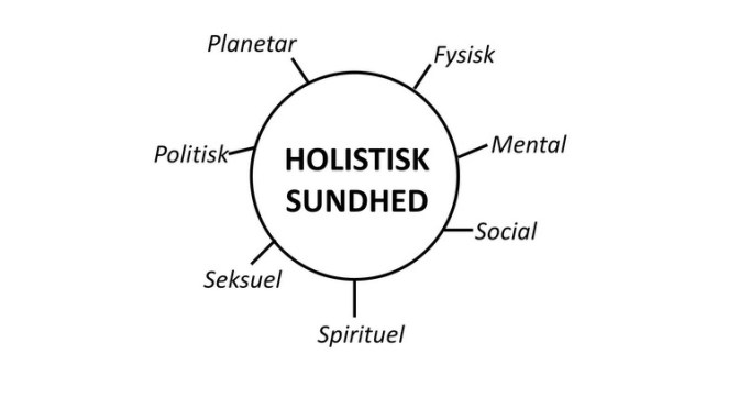 Holistisk sundhed figur af Per Brændgaard