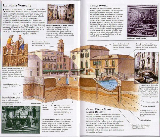 Izgradnja Venecije (skenirano iz knjige Venecija i Veneto, Eyewitness travel guides, 2005.)