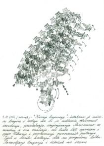 Iz serije Dnevnik otisaka, 2014. - 2015., crteži otiskivanjem gumenom matricom
