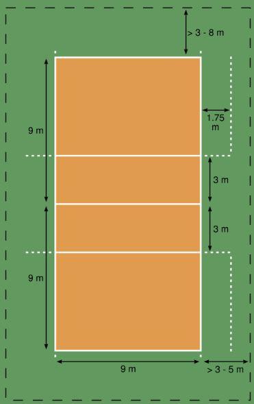 Bola Voli Mini Untuk Tingkat SD Berikut Pengertian, Ukuran