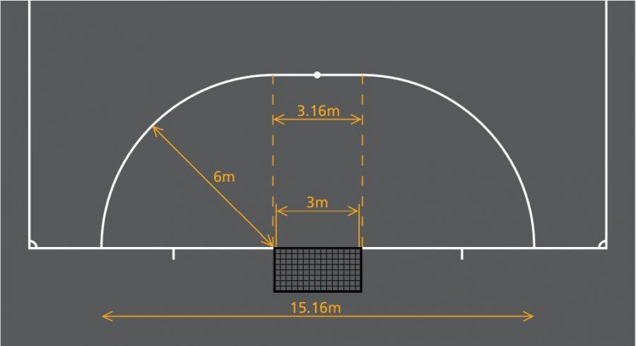 Ukuran Lapangan Futsal Gambar dan Penjelasannya Terlengkap