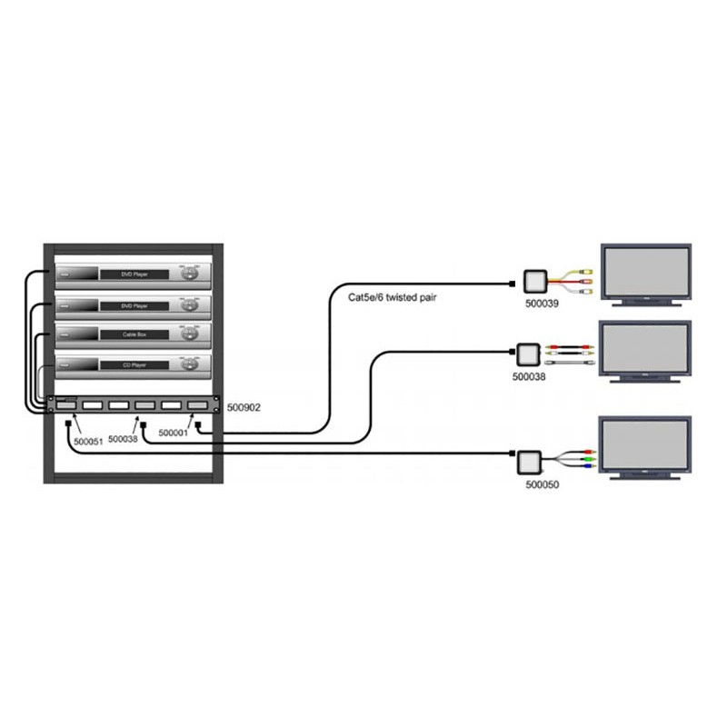 about structured wiring on pinterest home wiring fiber and cable
