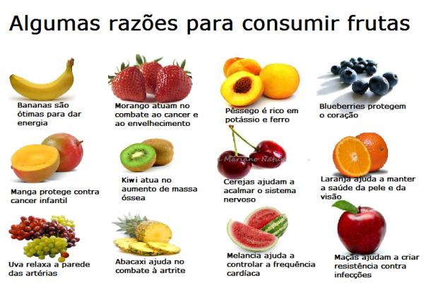 Dieta da Frutas Para Emagrecer 2