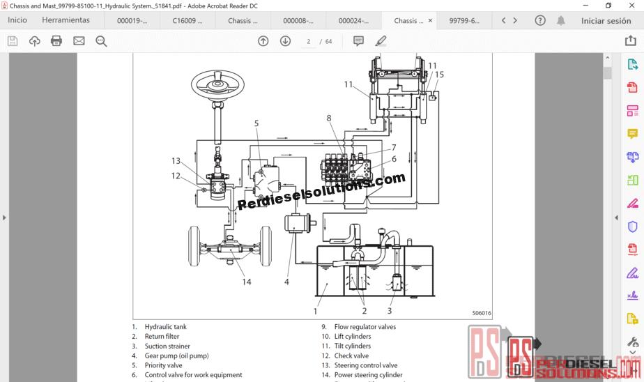 medium resolution of cat lift trucks diagrams