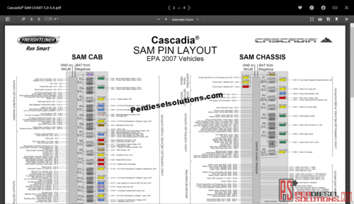 small resolution of wiring diagram freightliner cascadia