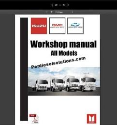 isuzu workshop manual all models [ 2559 x 1530 Pixel ]