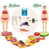 régime pour perdre du poids rapidement