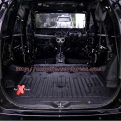 Ban Grand New Veloz All Kijang Innova Semisena Mobil Toyota Avanza Peredam Suara Lantai Meredam Bunyi Dan Getar Di Kaki By Zx Audio