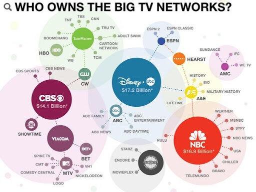 Big TV.jpg