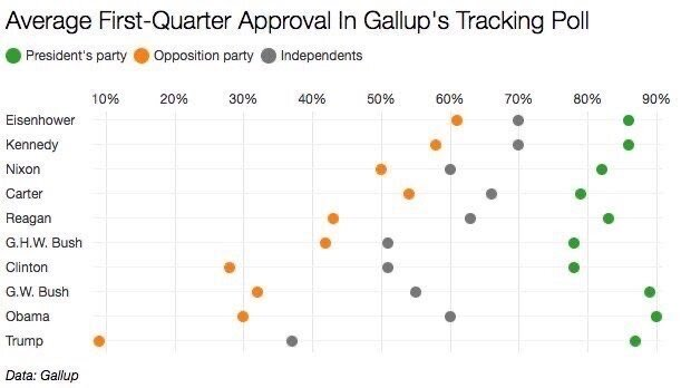 Gallup's Tracking Poll.jpg
