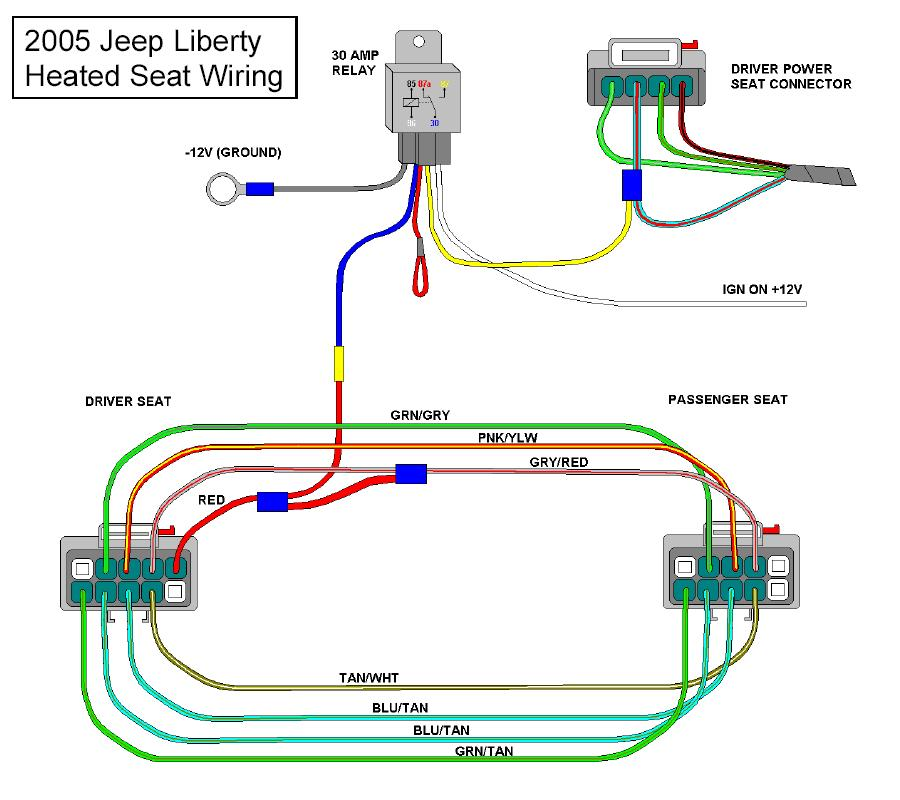 2005heatedseatwiring 2005 jeep liberty wiring diagram efcaviation com 2005 jeep wrangler stereo wiring diagram at nearapp.co