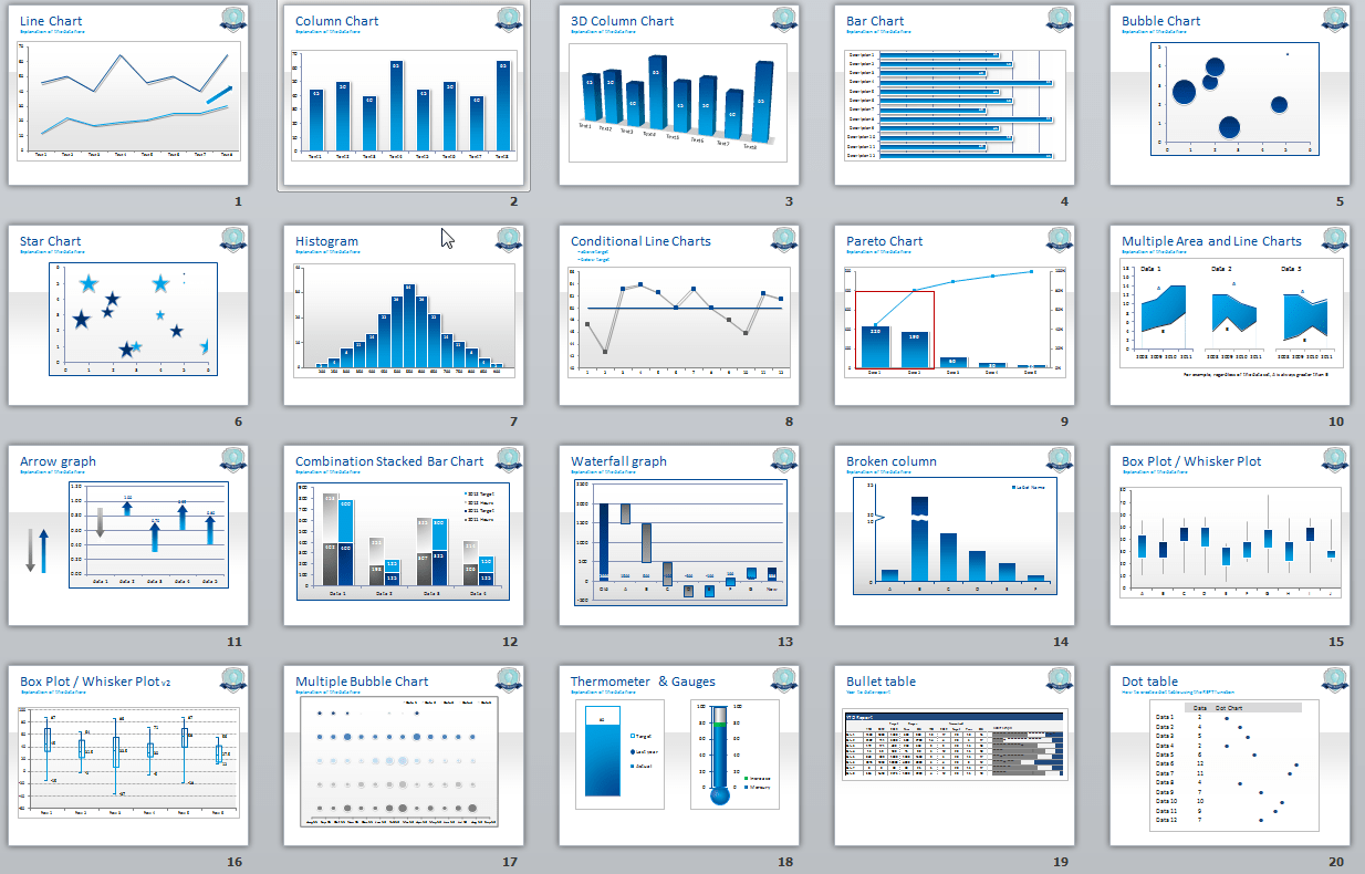 Spreadsheet Charts And Graphs