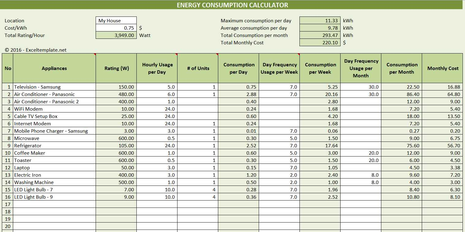 Residential Hvac Load Calculation  Commercial Electrical