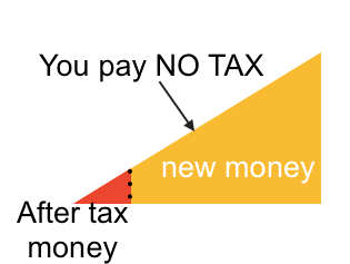 Tax never