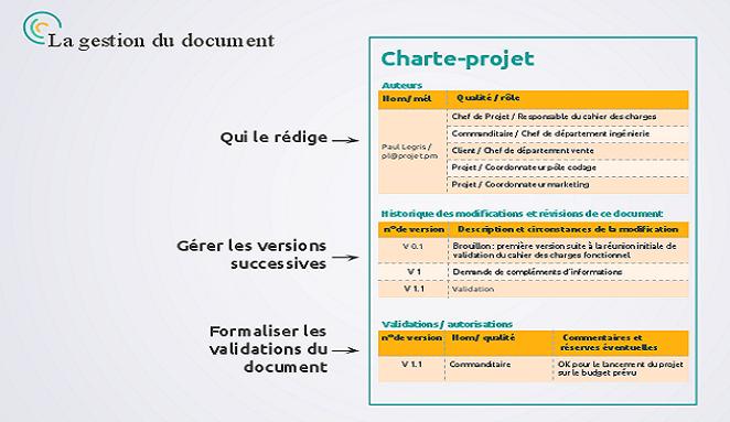 charte projet