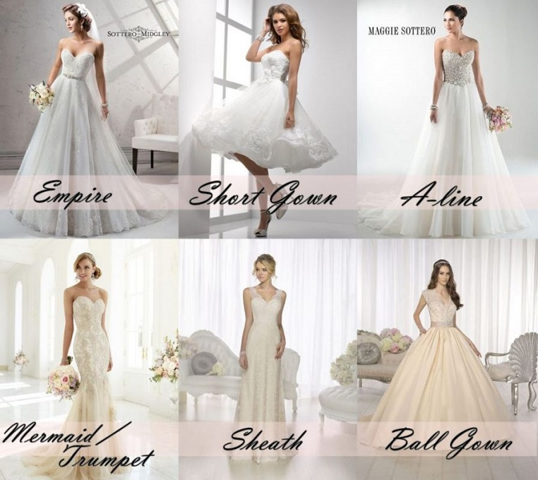 Wedding Dresses and Gowns  Malay Wedding Planner Singapore