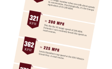 KPH-to-MPH TV Guide for US Fans