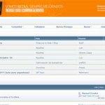 Forobeta: Foro de información y ayuda para bloggers