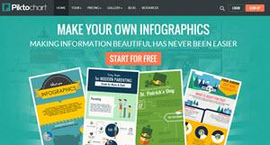2 plataformas web para crear infografías de calidad