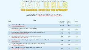 Rad Urls te muestra lo que es tendencia en Facebook y Twitter