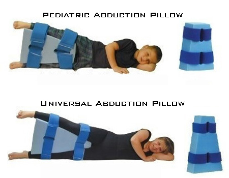 Abduction Pillows  PMI