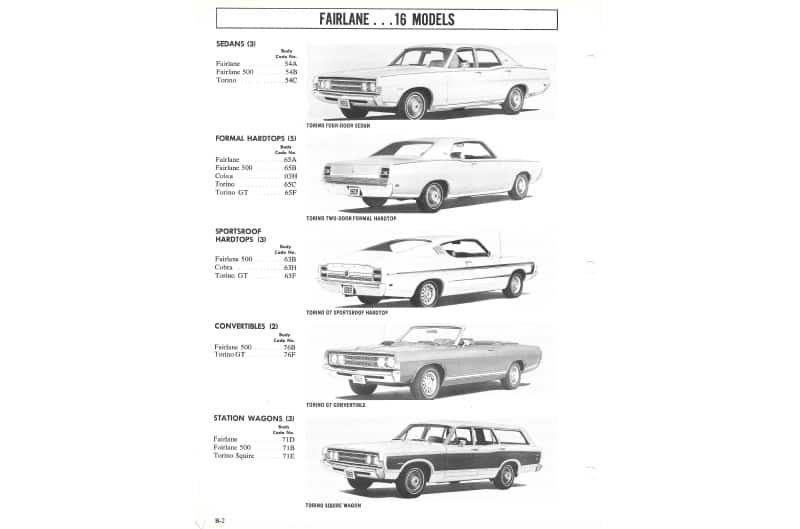 1969 Ford Cobra