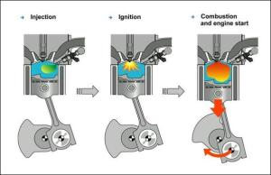 What is: Direct Injection | PerformanceDrive
