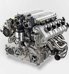 video ruf rgt 8 flat crank v8 prototype screaming performancedriveruf rgt 8 st performancedrive flat 6 engine diagram  [ 1280 x 943 Pixel ]