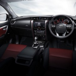 Interior New Agya Trd Ertiga Vs Grand Veloz Toyota Fortuner Sportivo Package Announced