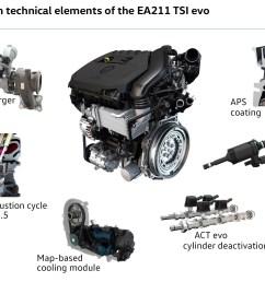 evo engine diagram wiring library rh 78 skriptoase de evo sportster engine diagram mitsubishi evo engine [ 1873 x 1287 Pixel ]