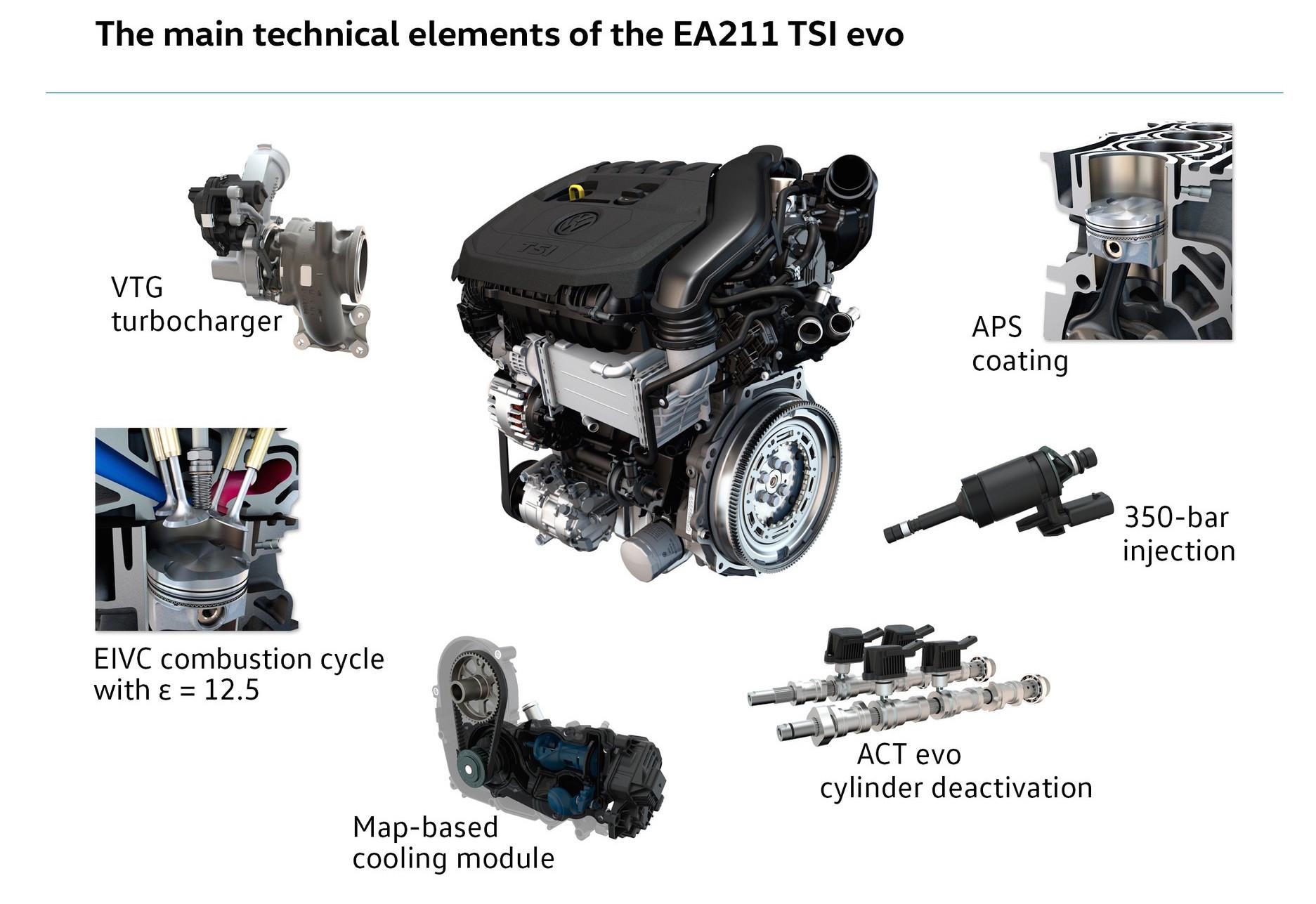 hight resolution of evo engine diagram wiring library rh 78 skriptoase de evo sportster engine diagram mitsubishi evo engine