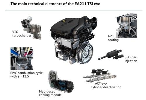 small resolution of evo engine diagram wiring library rh 78 skriptoase de evo sportster engine diagram mitsubishi evo engine