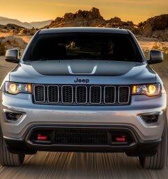 2017 jeep grand cherokee [ 1478 x 938 Pixel ]