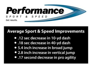 Athlete-improvement-graphic