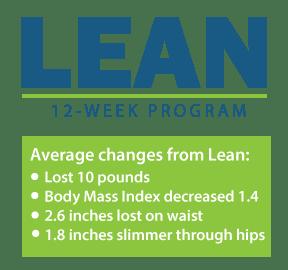 Lean-Graphic