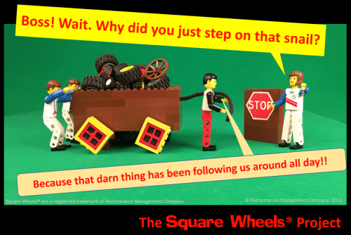 Square Wheels LEGO one-liner by Scott Simmerman of The Square Wheels Project