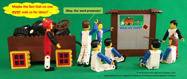 Draggin Slayer Active Involvement Square Wheels LEGO by Scott Simmerman