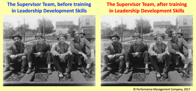 Supervisory Skills Training, before and after