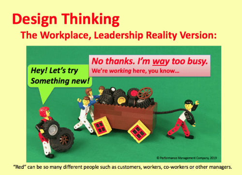 Design Thinking and Implementation in the workplace of reality