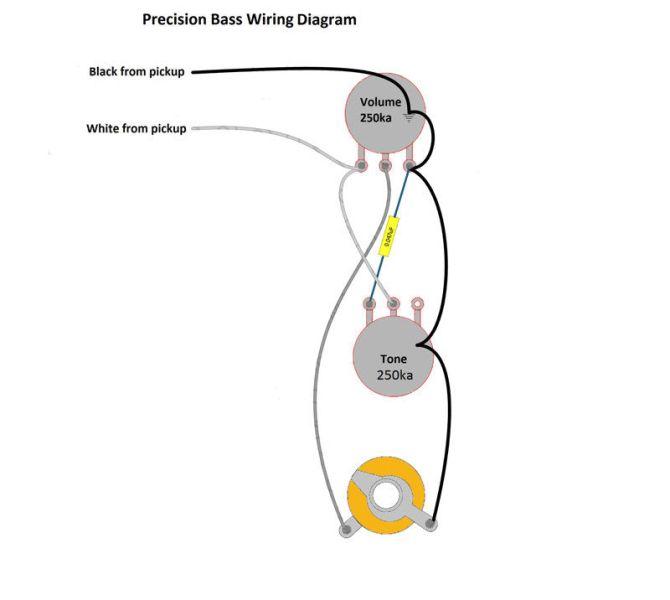 precision bass wiring harness  knobs basscts brassorange dropswitchcraft